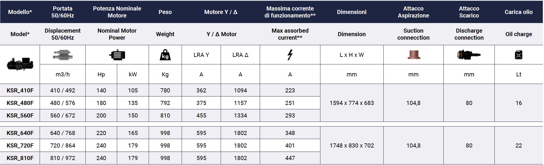 PALLADIOCOMPRESSORS-KS-tabella2
